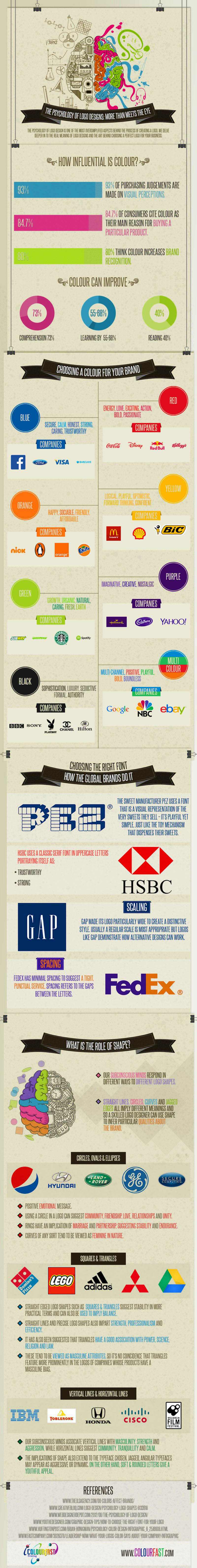 Infographic-The-Psychology-of-Logo-Design